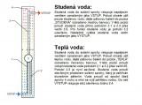 Hanscraft Solární sprcha Blue Rainbow 3 - 40 l